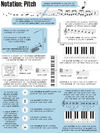 music theory worksheets pdf - streamclean.info