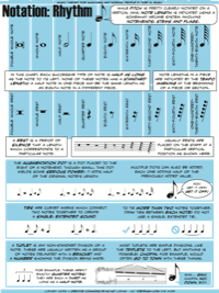 Music Theory for Musicians and Normal People